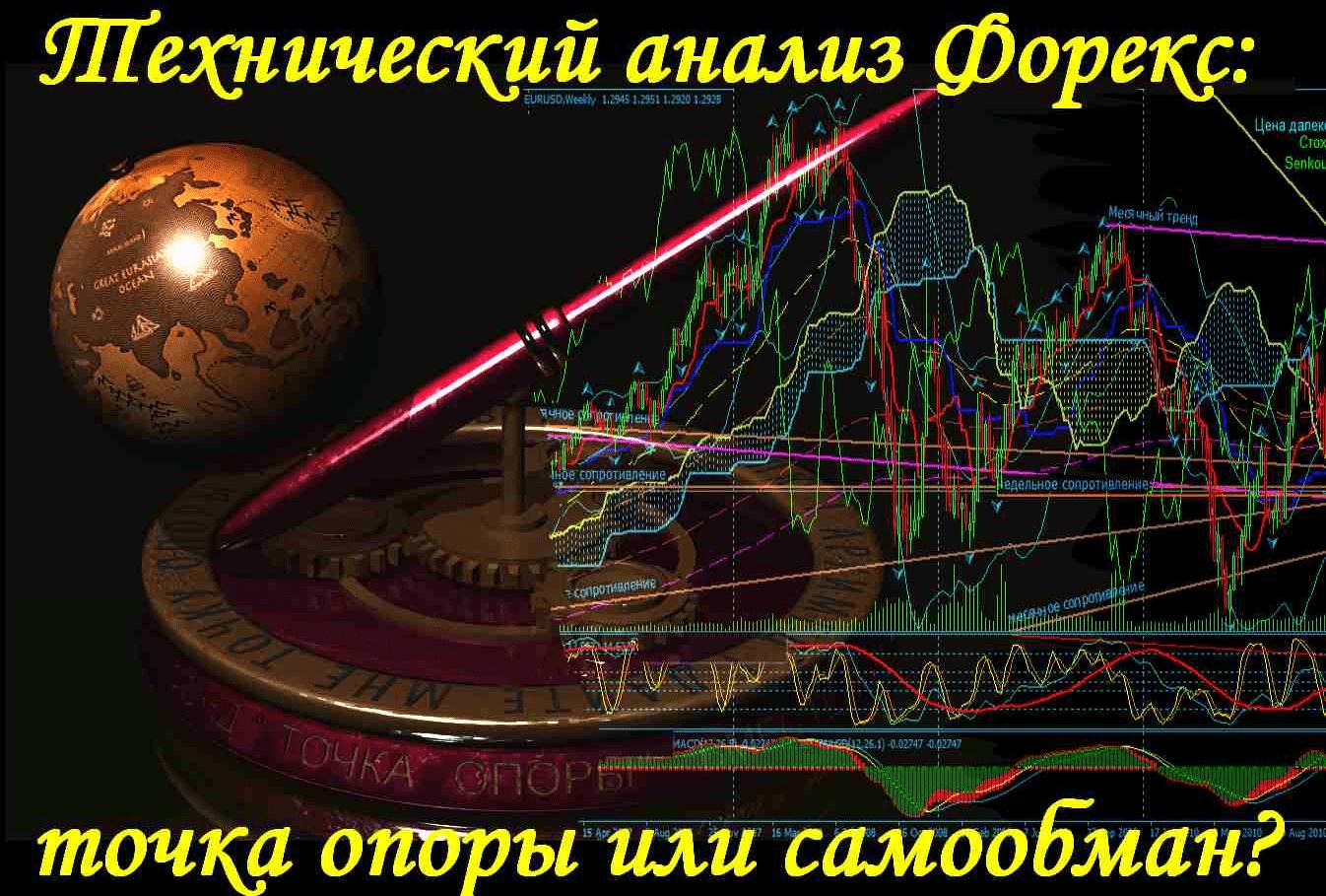 анализ биржи форекс